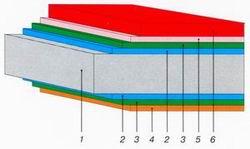 Sistema KOMANDOR